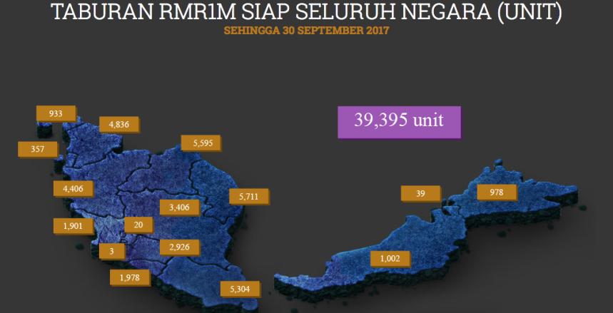 RMR1M units