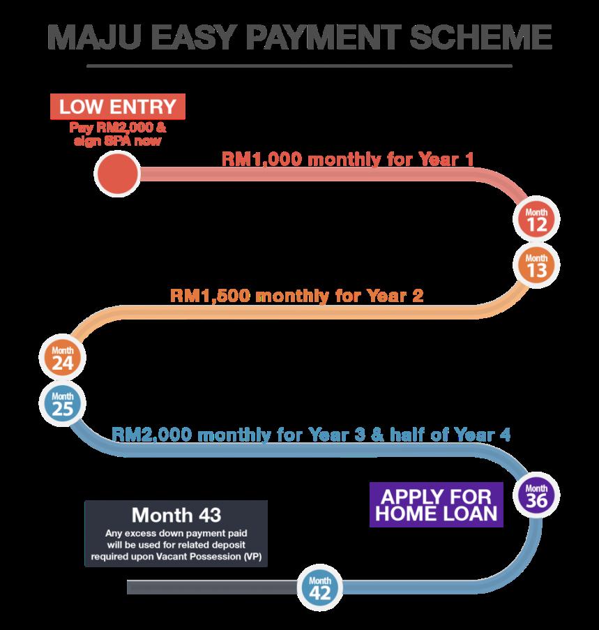 Easy-Scheme_V2-01-974x1024