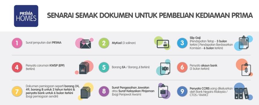 web_banner_senarai_semak_dokumen-01